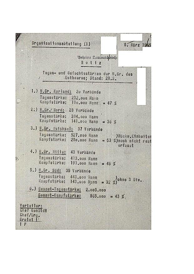 Tages- und Gefechtsstärken der Heeresgruppen des Ostheeres am 28.2.1945
